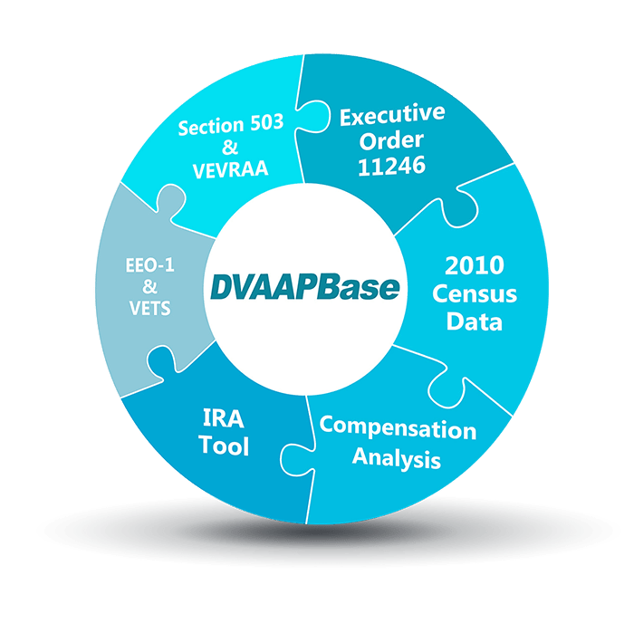 DVAAPBase modules in puzzle form